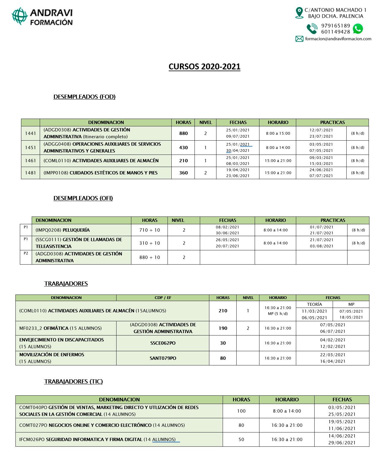 Cursos Palencia 2020-2021
